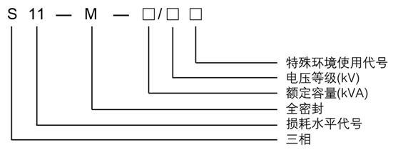 大线路变压器组接线